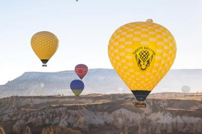 Learn More About Turkiye Balloons